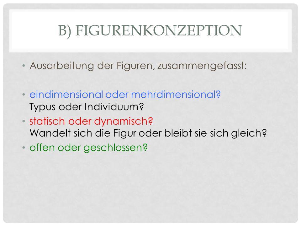 B) Figurenkonzeption Ausarbeitung der Figuren, zusammengefasst: