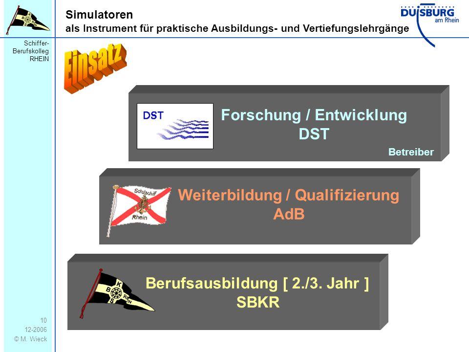 Einsatz Forschung / Entwicklung DST Weiterbildung / Qualifizierung AdB