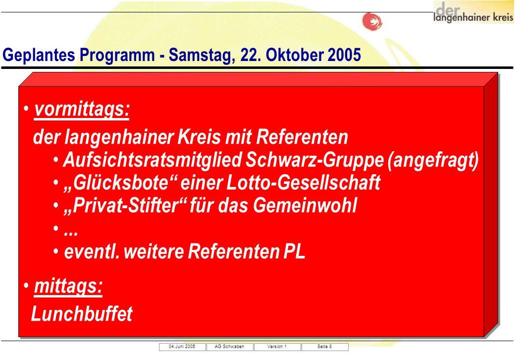 Geplantes Programm - Samstag, 22. Oktober 2005