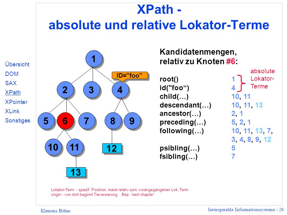XPath - absolute und relative Lokator-Terme