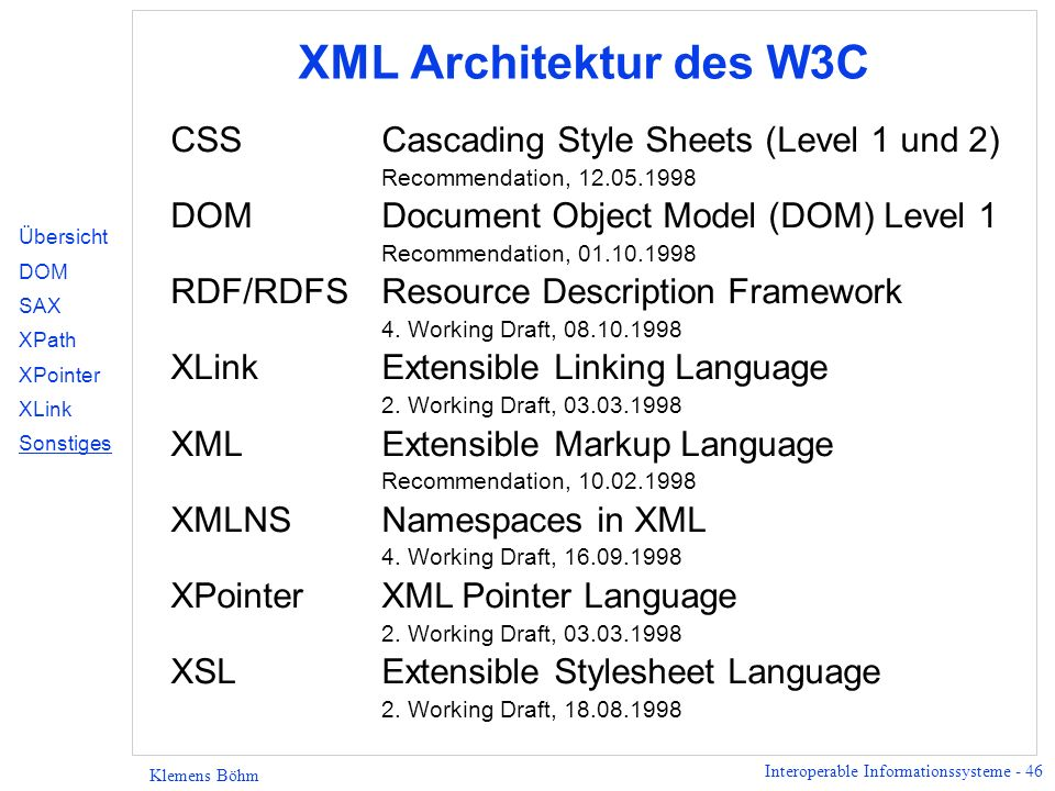 XML Architektur des W3C CSS Cascading Style Sheets (Level 1 und 2)