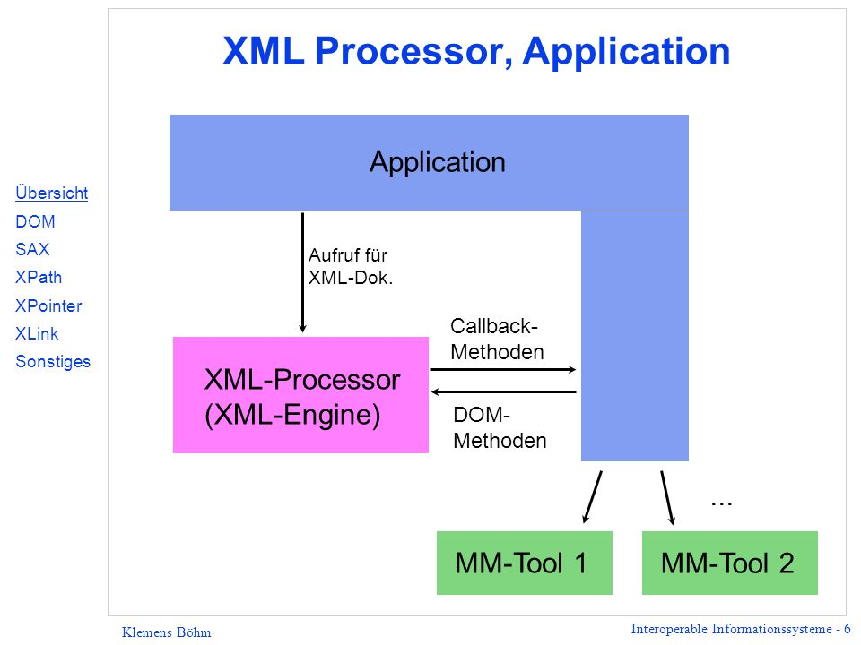 XML Processor, Application
