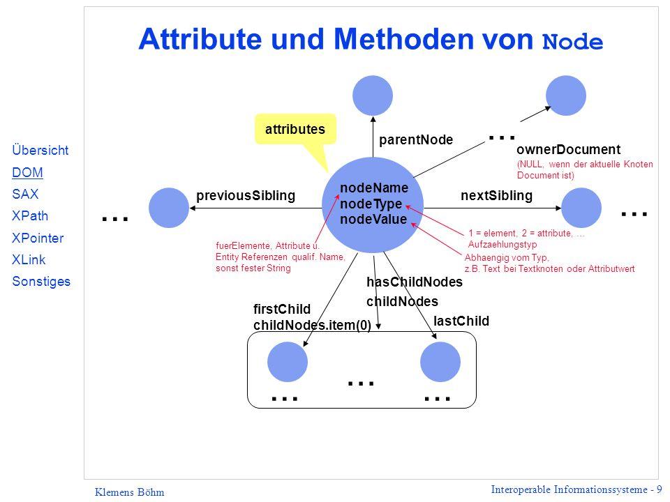 Attribute und Methoden von Node