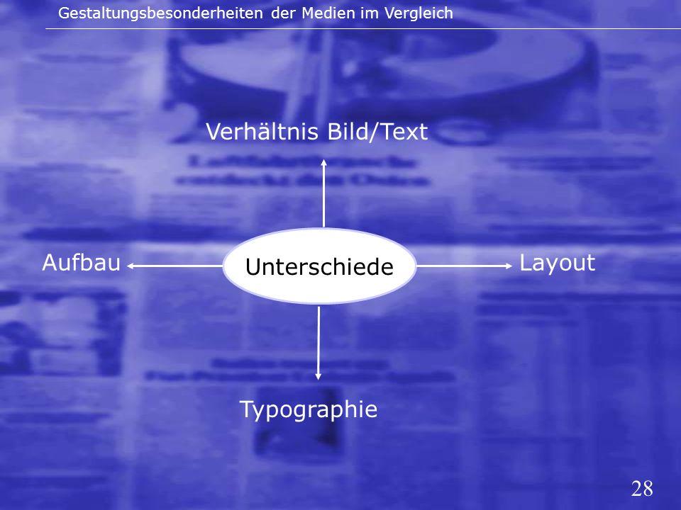 Verhältnis Bild/Text Unterschiede Aufbau Layout Typographie 28