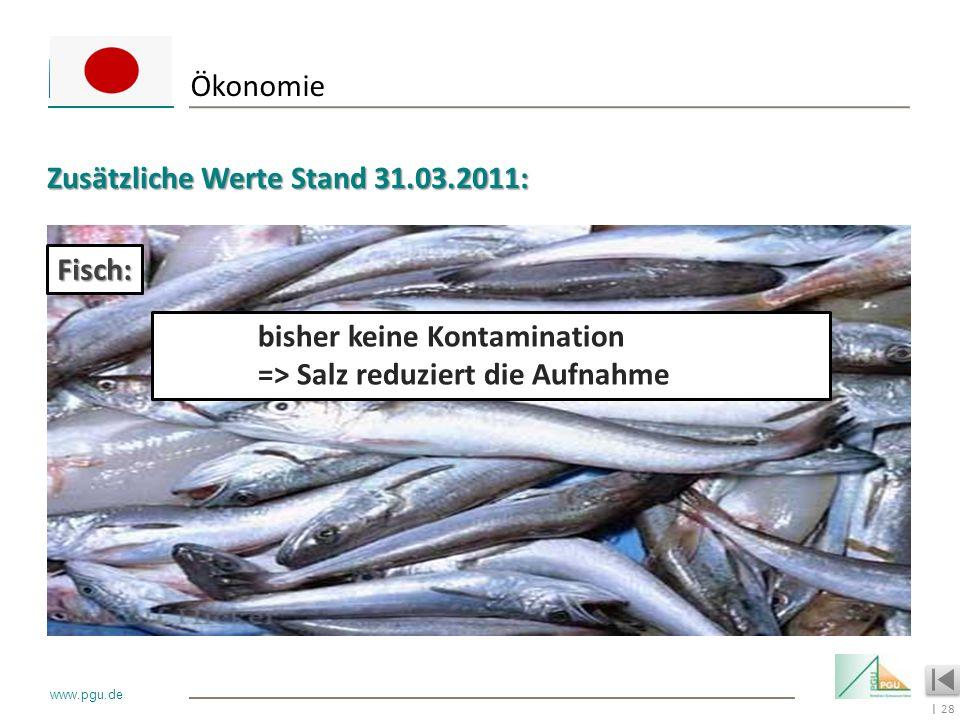 Ökonomie Zusätzliche Werte Stand 31.03.2011: Fisch: