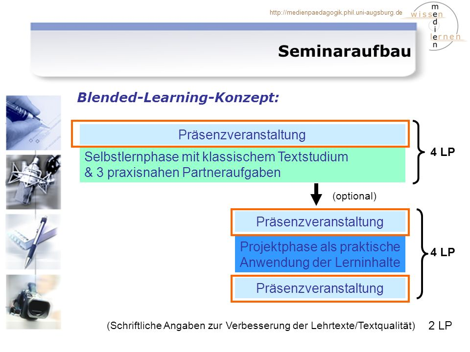 Seminaraufbau Blended-Learning-Konzept: Präsenzveranstaltung