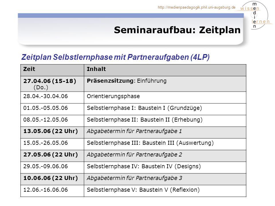 Seminaraufbau: Zeitplan