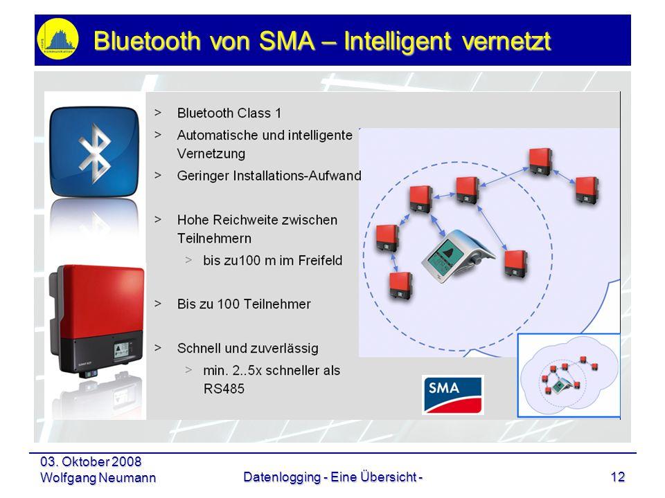 Bluetooth von SMA – Intelligent vernetzt