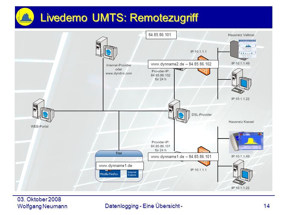 Livedemo UMTS: Remotezugriff