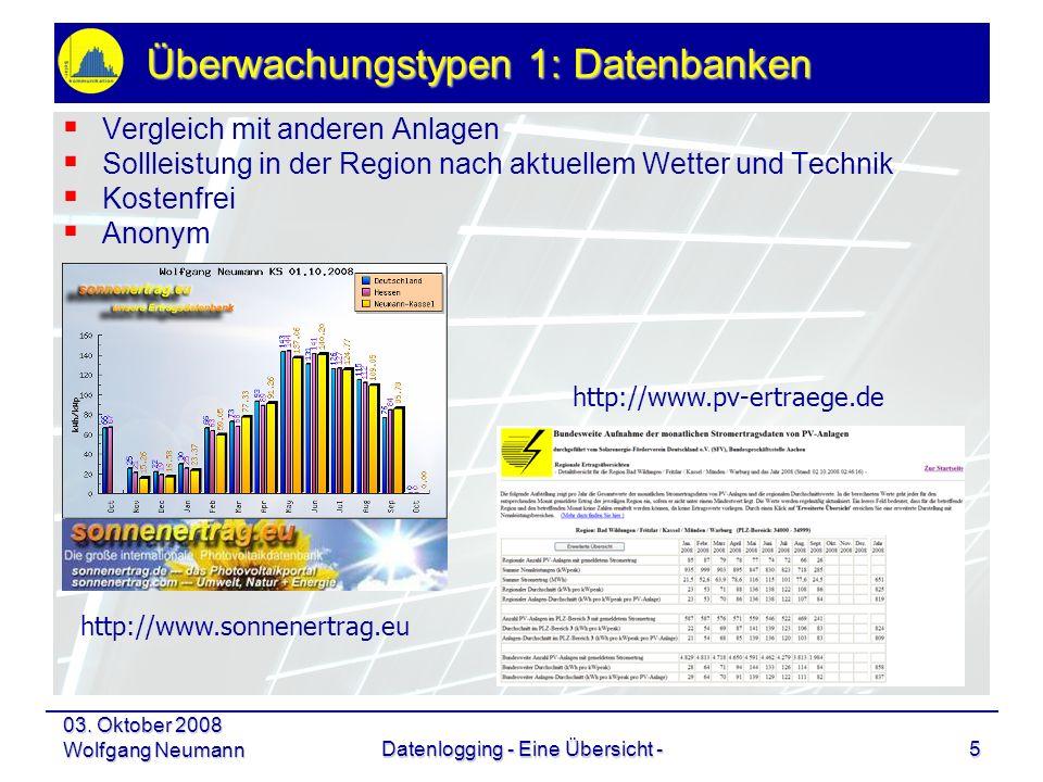 Überwachungstypen 1: Datenbanken
