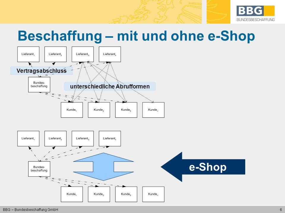 Beschaffung – mit und ohne e-Shop