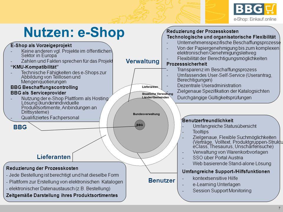 Nutzen: e-Shop Verwaltung BBG Lieferanten Benutzer