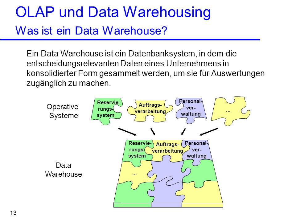 OLAP und Data Warehousing Was ist ein Data Warehouse