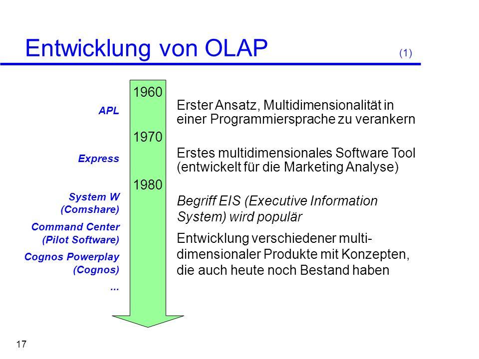 Entwicklung von OLAP (1)