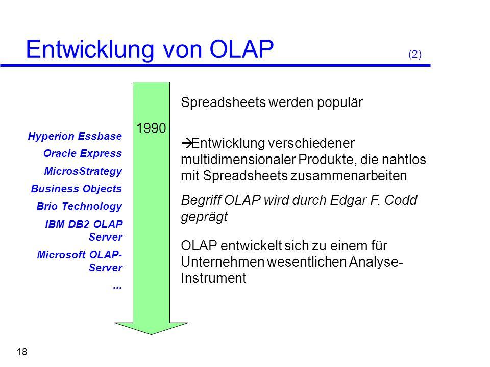 Entwicklung von OLAP (2)