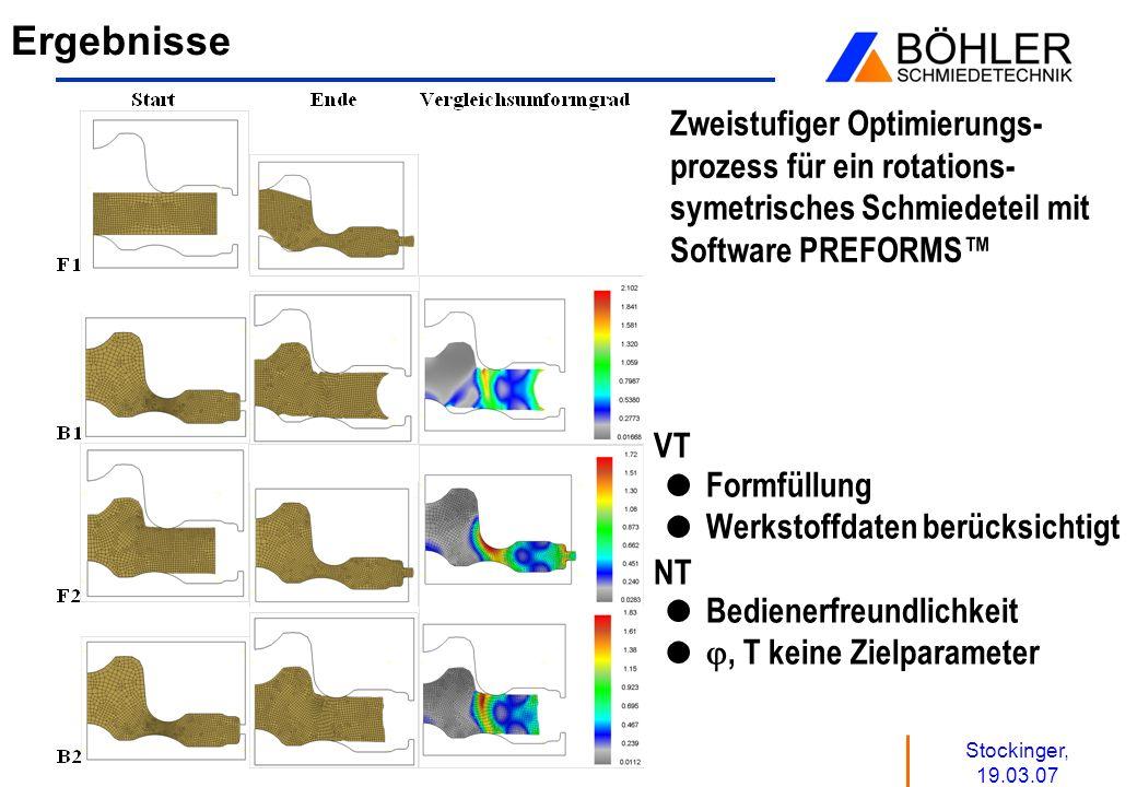 Ergebnisse Zweistufiger Optimierungs-prozess für ein rotations-symetrisches Schmiedeteil mit Software PREFORMS™