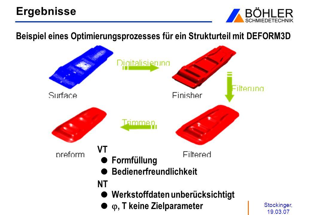Ergebnisse Beispiel eines Optimierungsprozesses für ein Strukturteil mit DEFORM3D.