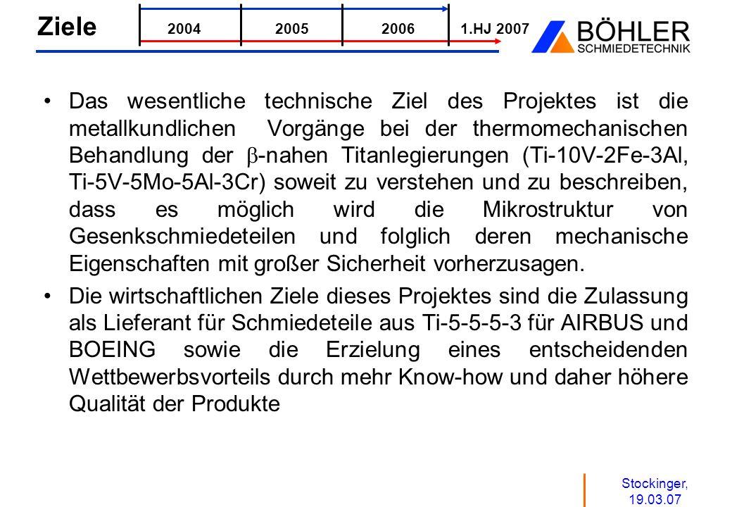 Ziele 2004. 2005. 2006. 1.HJ 2007.