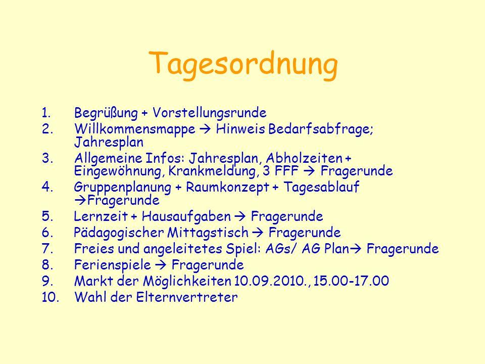 Tagesordnung Begrüßung + Vorstellungsrunde