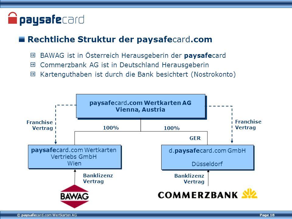 Rechtliche Struktur der paysafecard.com