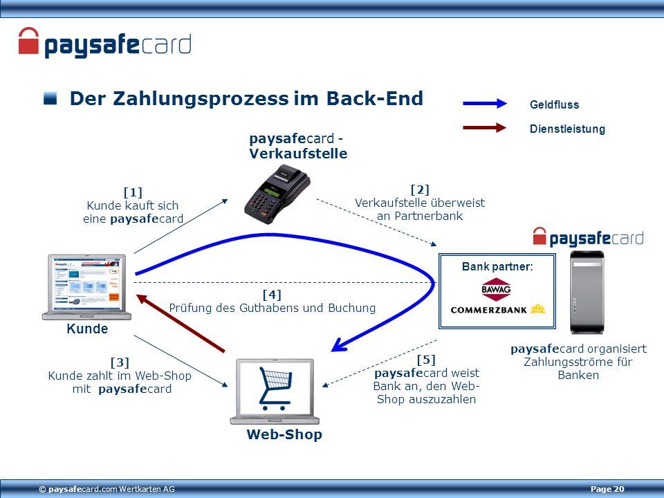 Der Zahlungsprozess im Back-End