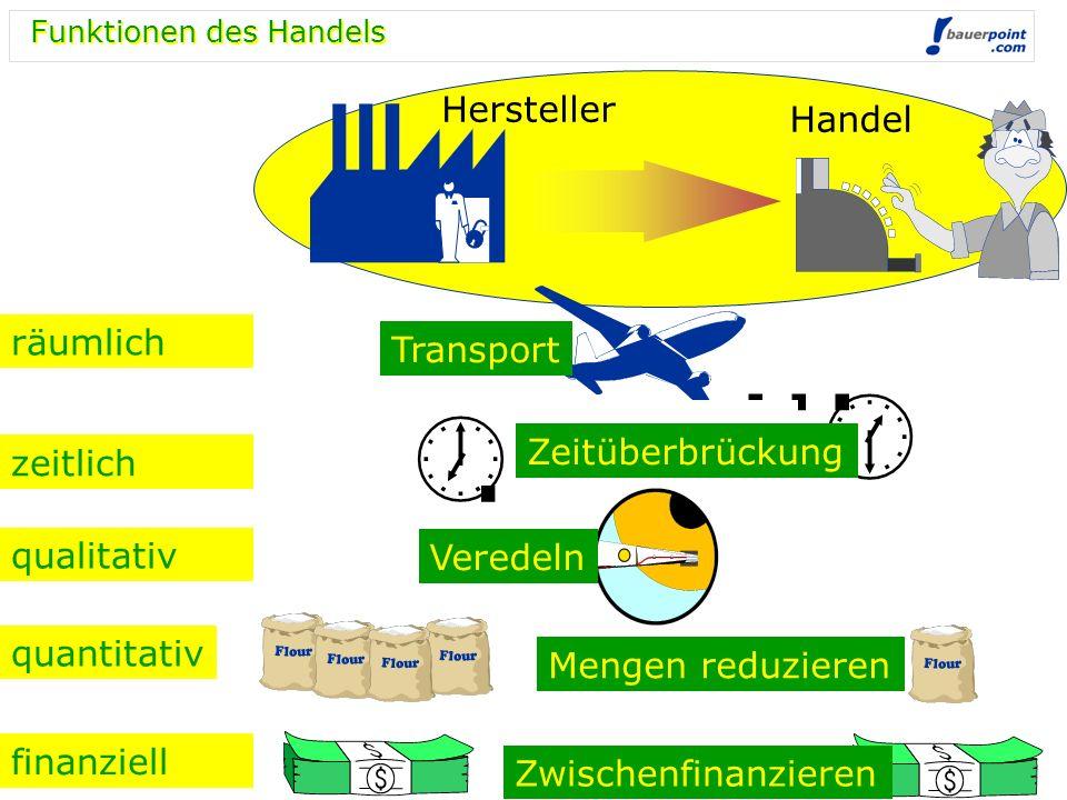 ... .. Hersteller Handel räumlich Transport Zeitüberbrückung zeitlich