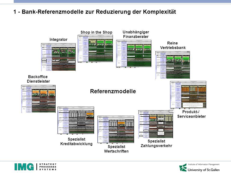 1 - Bank-Referenzmodelle zur Reduzierung der Komplexität