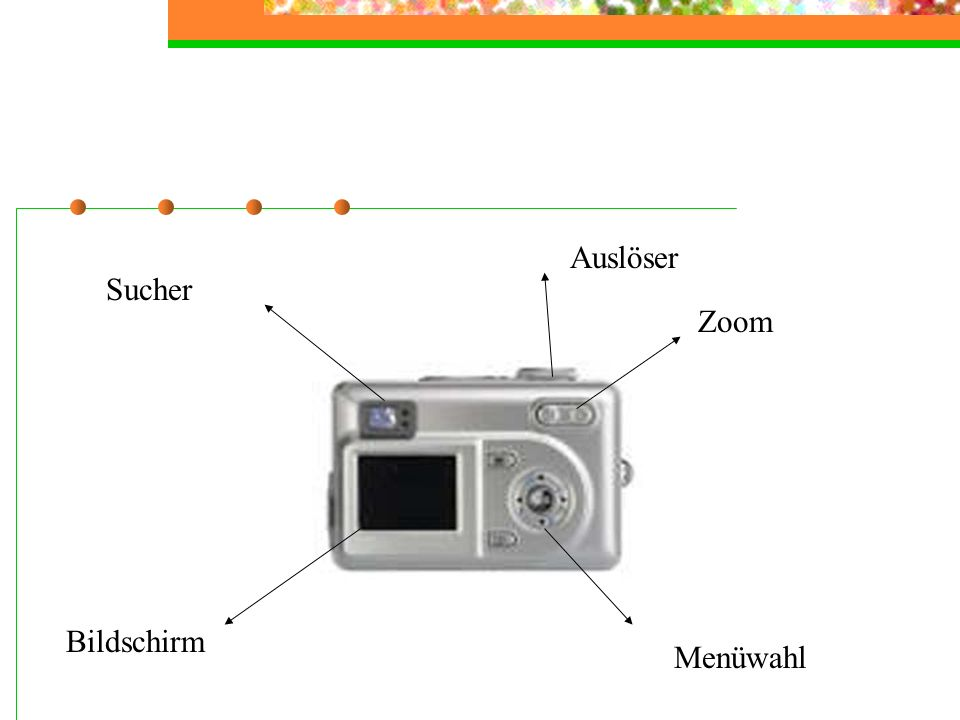 Auslöser Sucher Zoom Bildschirm Menüwahl