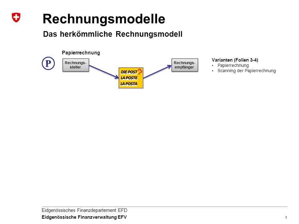 Rechnungsmodelle P Das herkömmliche Rechnungsmodell Papierrechnung