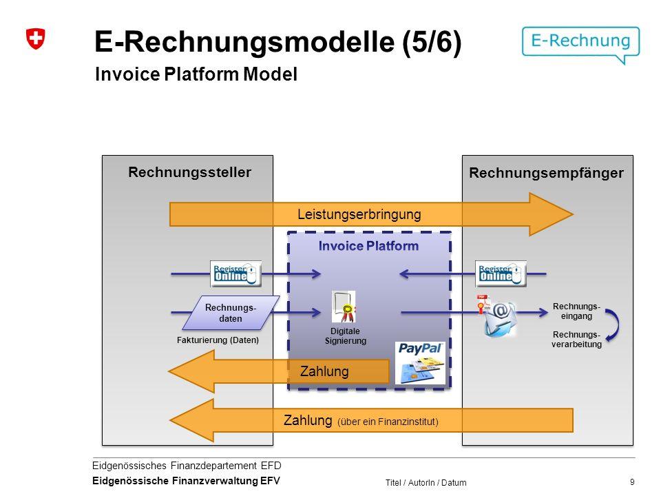 E-Rechnungsmodelle (5/6)