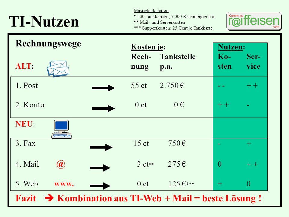 TI-Nutzen Rechnungswege