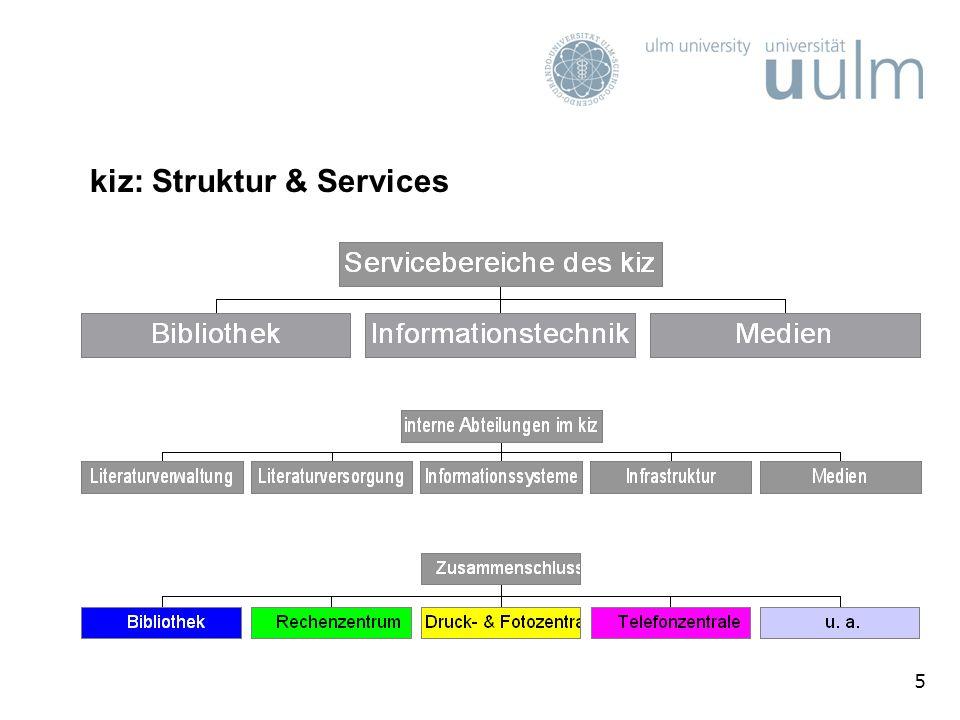 kiz: Struktur & Services