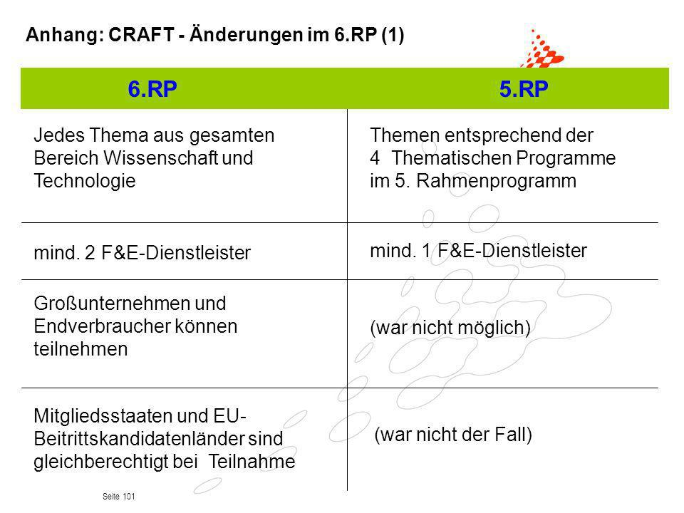 6.RP 5.RP Anhang: CRAFT - Änderungen im 6.RP (1)