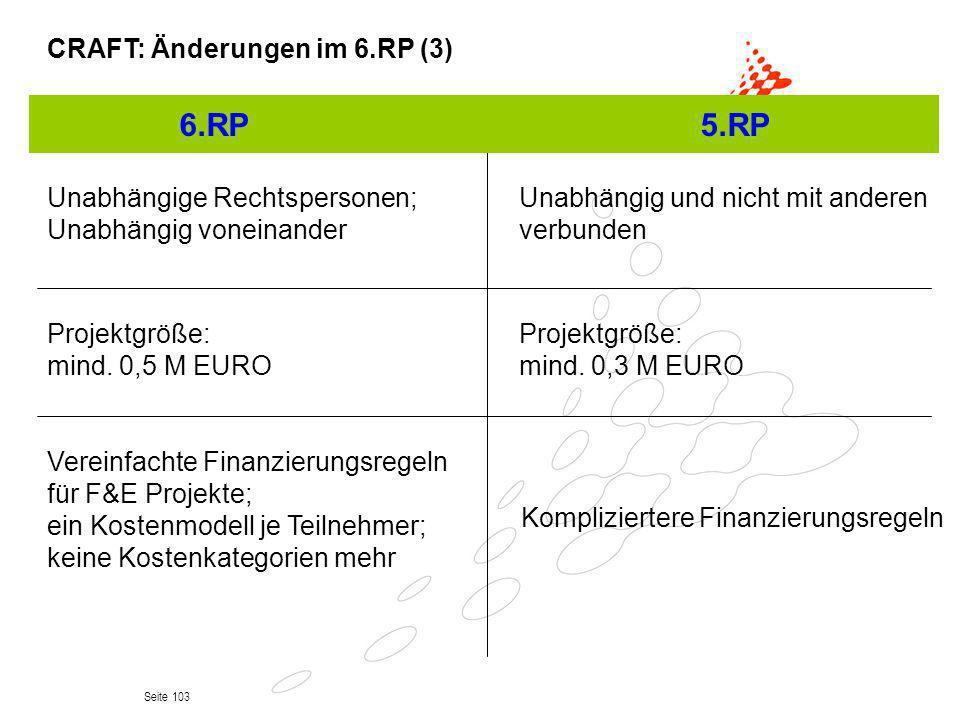6.RP 5.RP CRAFT: Änderungen im 6.RP (3) Unabhängige Rechtspersonen;