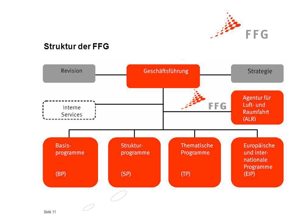 Struktur der FFG
