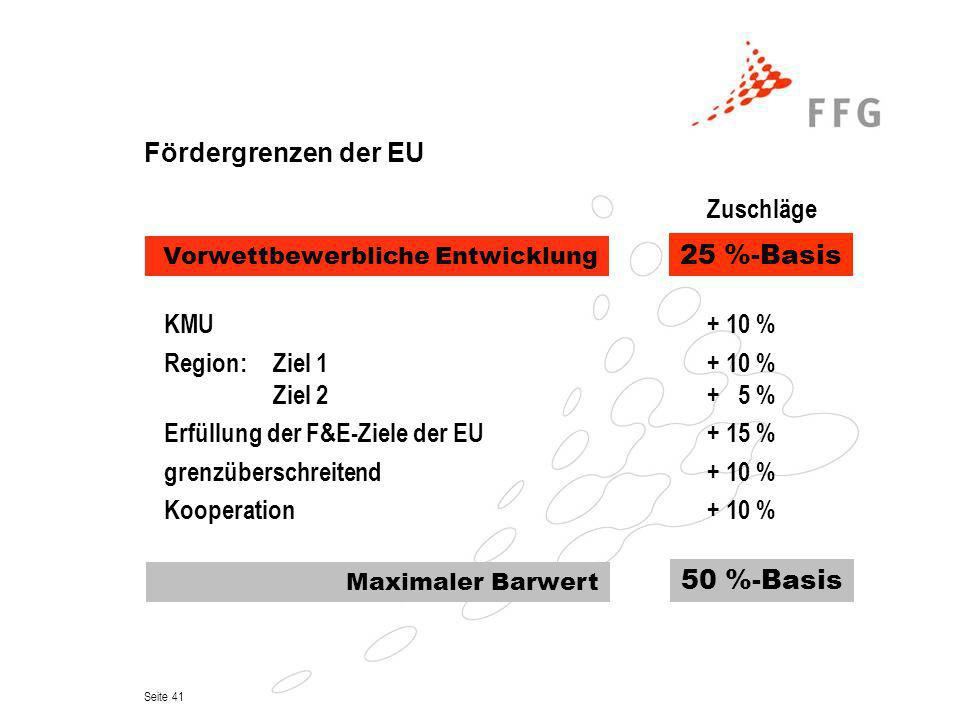 Erfüllung der F&E-Ziele der EU + 15 % grenzüberschreitend + 10 %