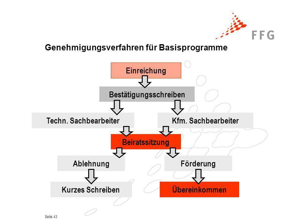 Genehmigungsverfahren für Basisprogramme