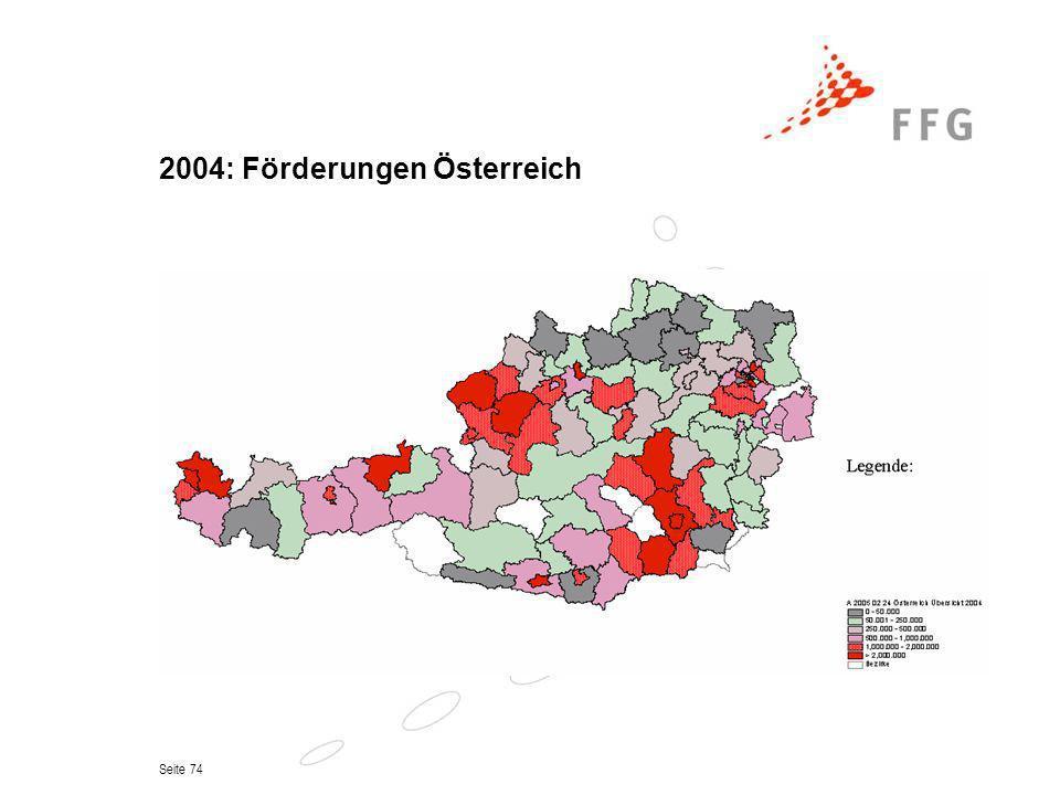 2004: Förderungen Österreich