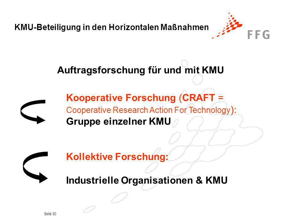 KMU-Beteiligung in den Horizontalen Maßnahmen