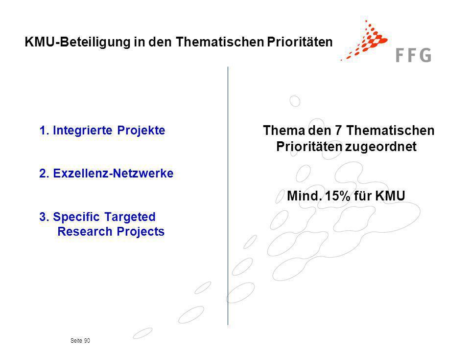 KMU-Beteiligung in den Thematischen Prioritäten