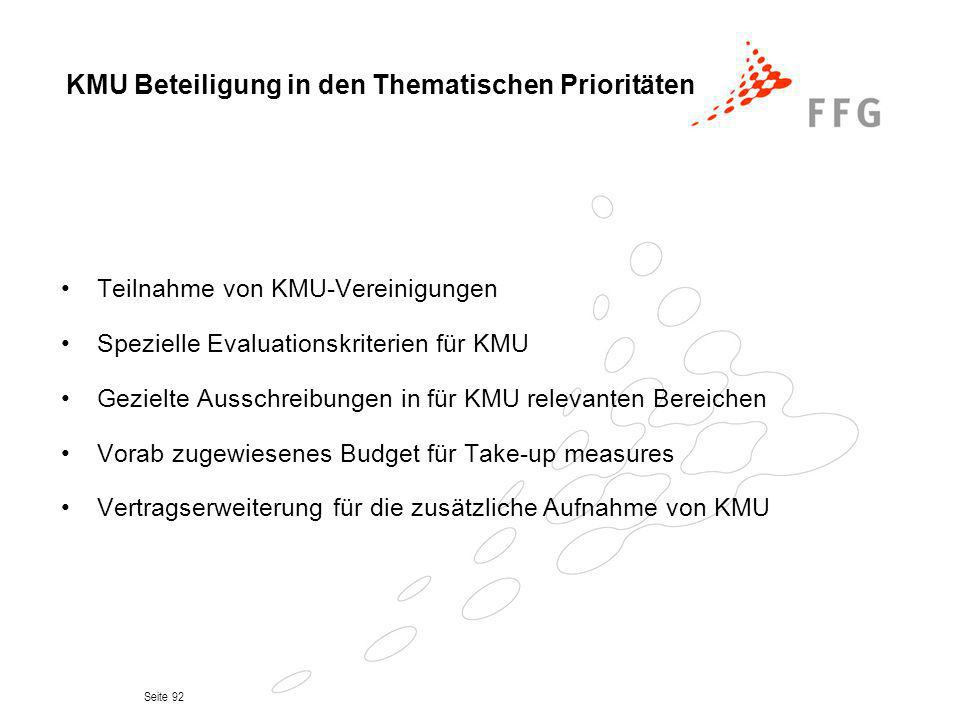KMU Beteiligung in den Thematischen Prioritäten