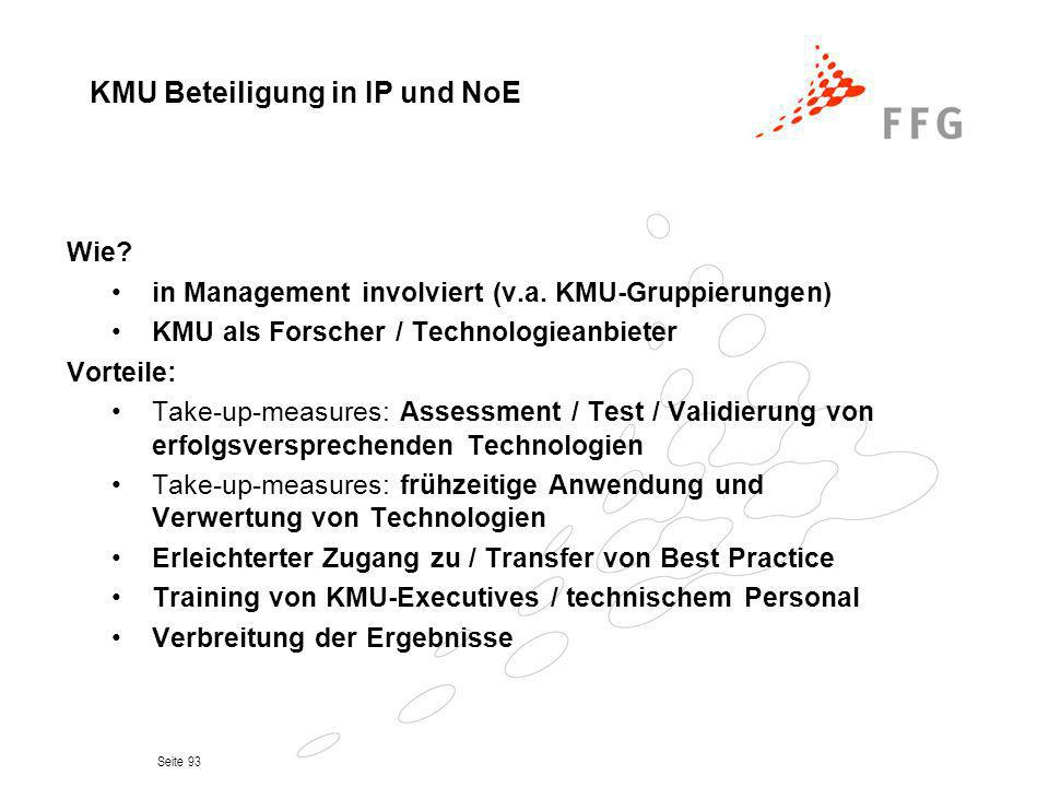 KMU Beteiligung in IP und NoE