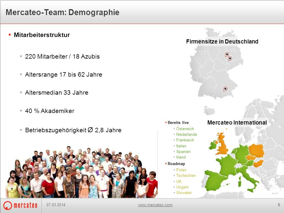 Mercateo-Team: Demographie