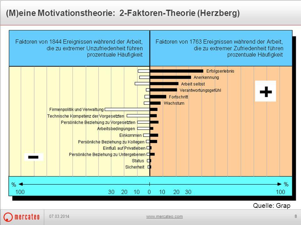 (M)eine Motivationstheorie: 2-Faktoren-Theorie (Herzberg)