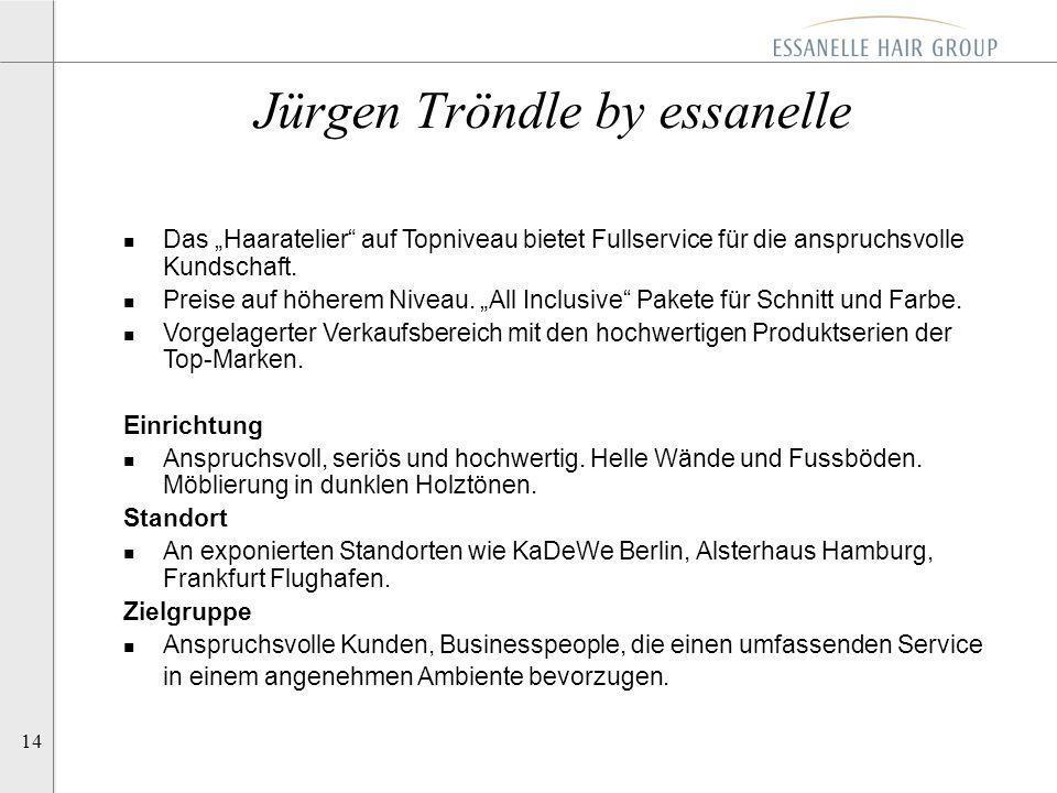 Jürgen Tröndle by essanelle