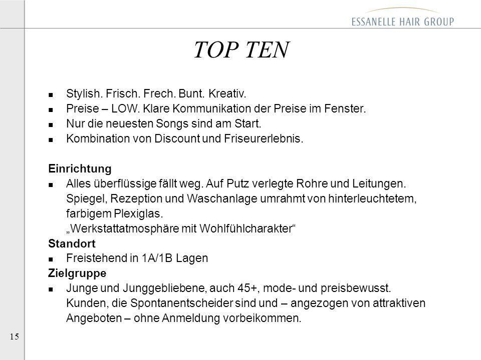 TOP TEN Stylish. Frisch. Frech. Bunt. Kreativ.
