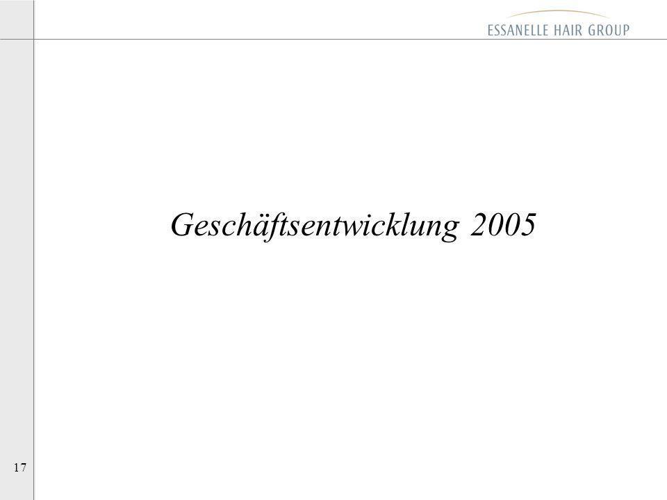 Geschäftsentwicklung 2005