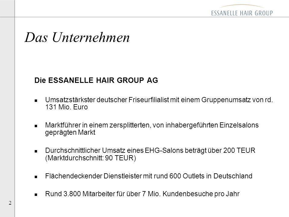 Das Unternehmen Die ESSANELLE HAIR GROUP AG