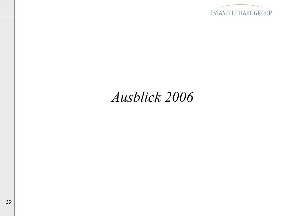 Ausblick 2006