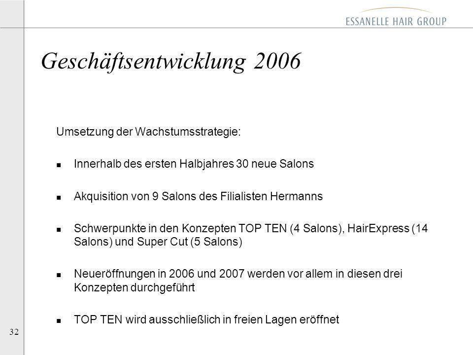 Geschäftsentwicklung 2006
